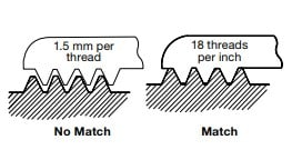 thread-pitch-gauge-measurement-diagram